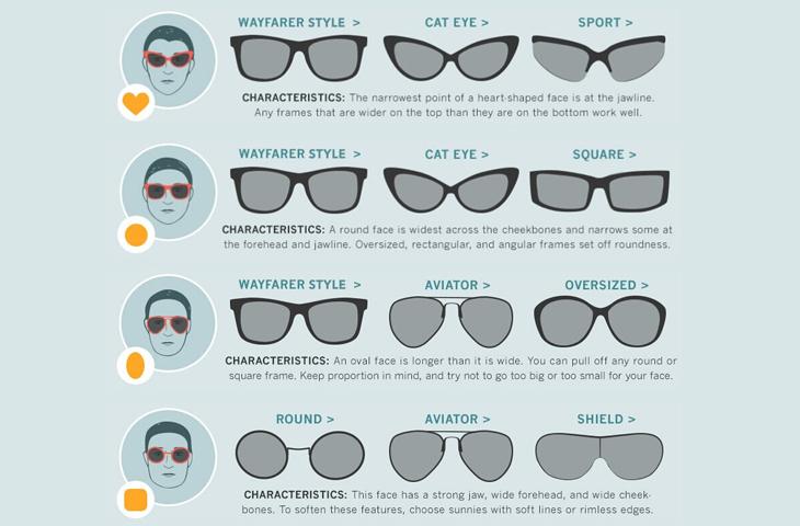 e01322bea49 Best Shape Glasses For Your Face Shape - Bitterroot Public Library